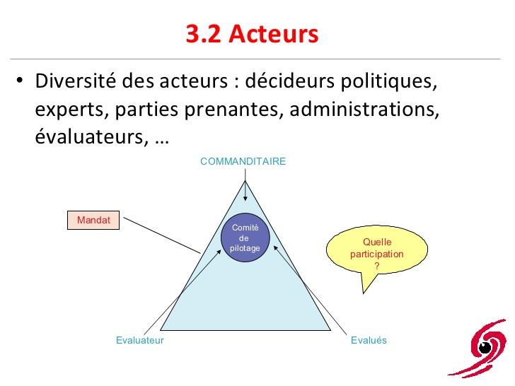 Evaluateurs et acteurs politiques